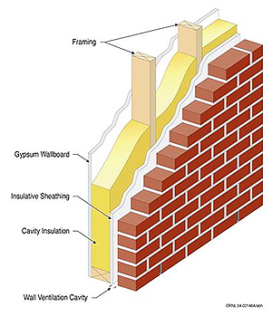 Foundation Insulation - Jacksonville